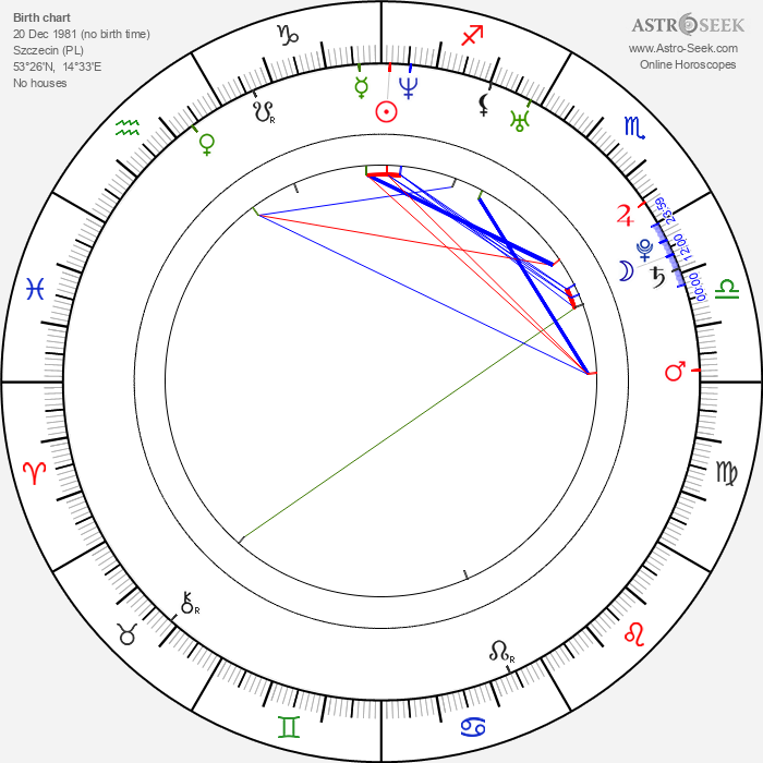 Adrian Perdjon - Astrology Natal Birth Chart