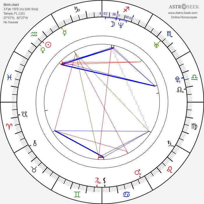 Adrian R'Mante - Astrology Natal Birth Chart
