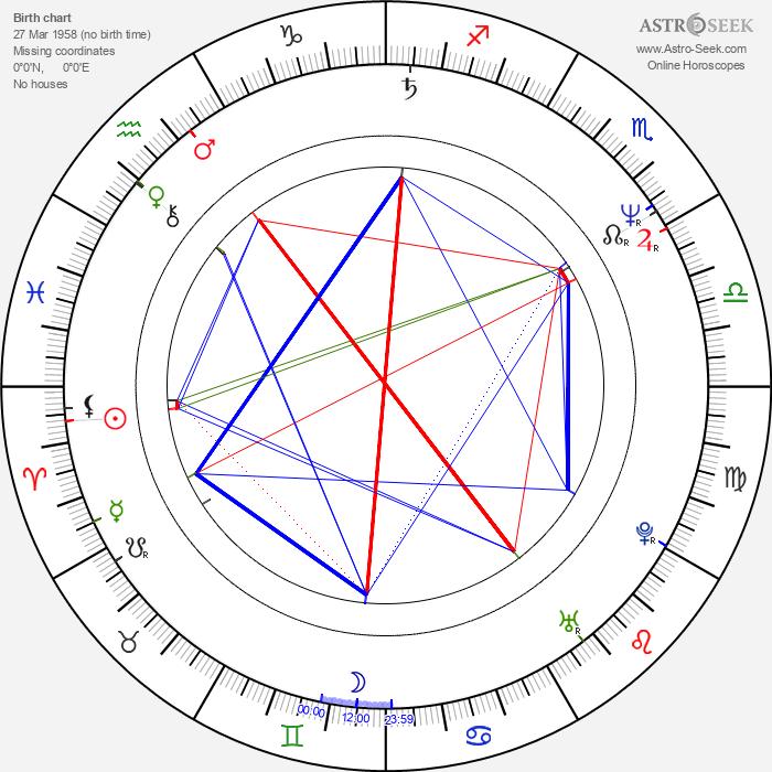 Adrian Rawlins - Astrology Natal Birth Chart