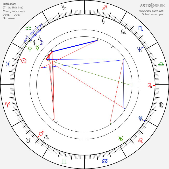 Adrian Smith - Astrology Natal Birth Chart
