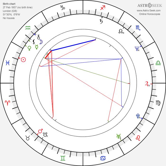 Adrian Smith - Astrology Natal Birth Chart
