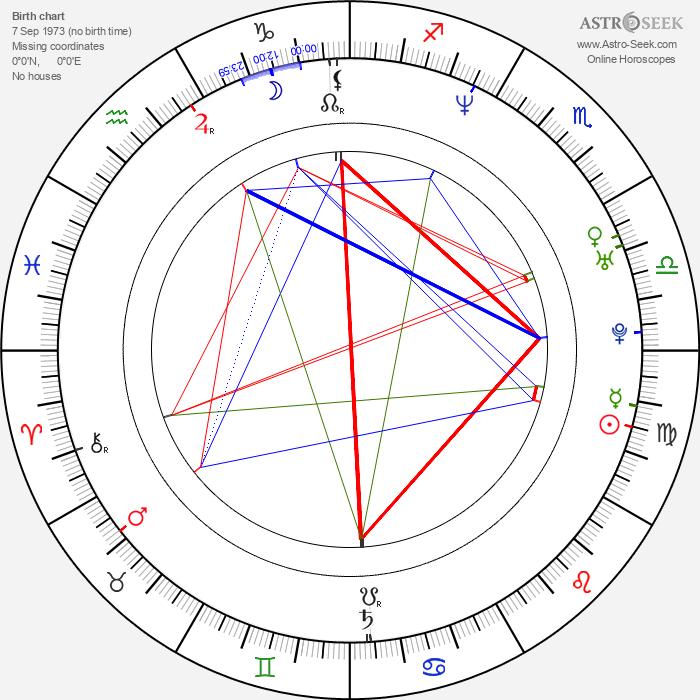 Adriana Lavat - Astrology Natal Birth Chart