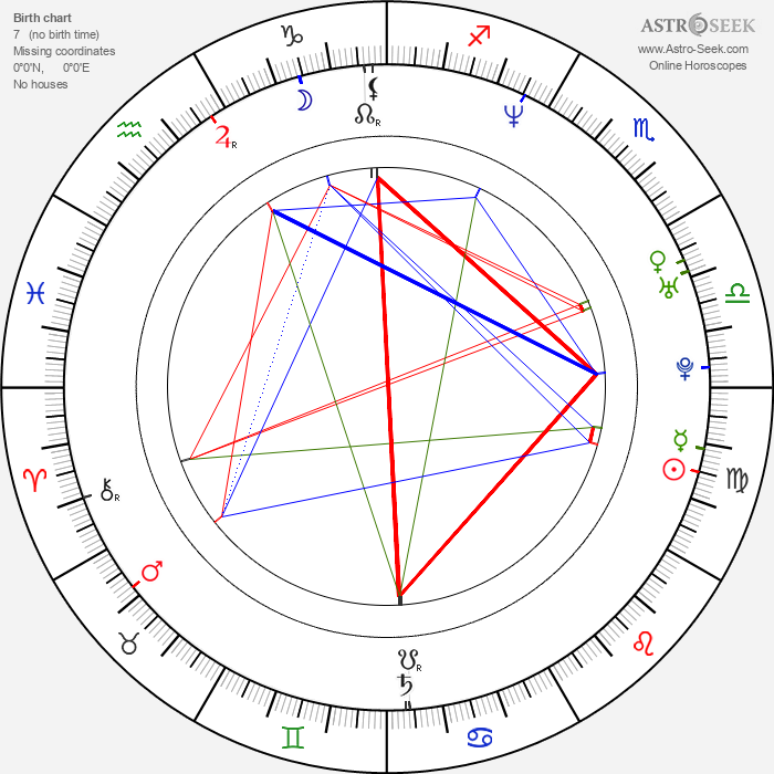 Adriana Lavat - Astrology Natal Birth Chart