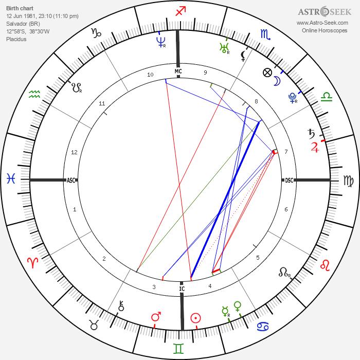 Adriana Lima - Astrology Natal Birth Chart