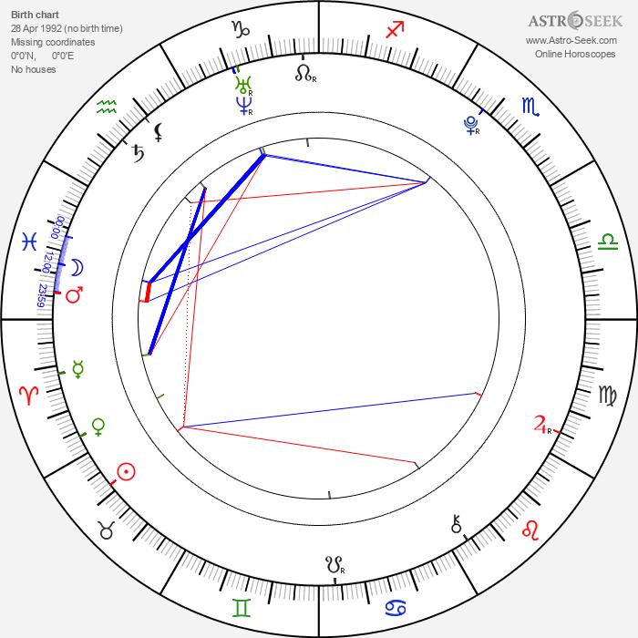 Adriana Neubauerová - Astrology Natal Birth Chart