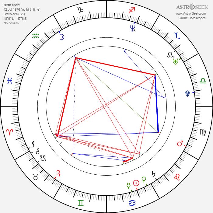 Adriana Poláková - Astrology Natal Birth Chart