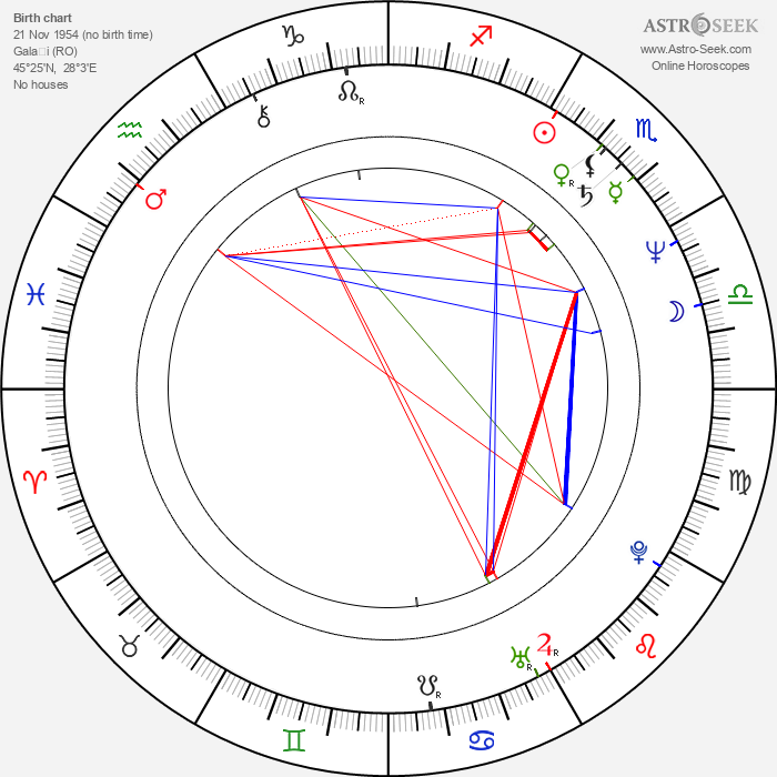 Adriana Schiopu - Astrology Natal Birth Chart