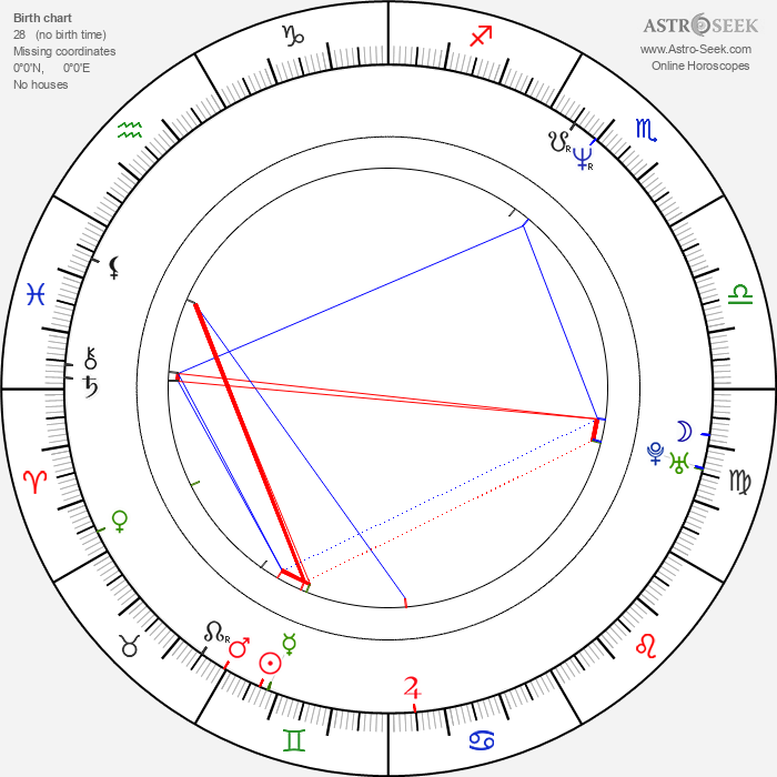 Adriana Tarábková - Astrology Natal Birth Chart