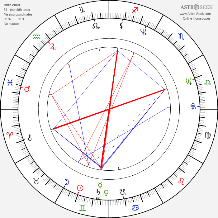 Adriana Volpe - Astrology Natal Birth Chart