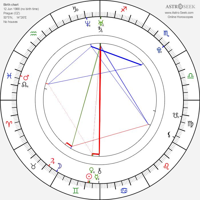 Adriane Craft - Astrology Natal Birth Chart