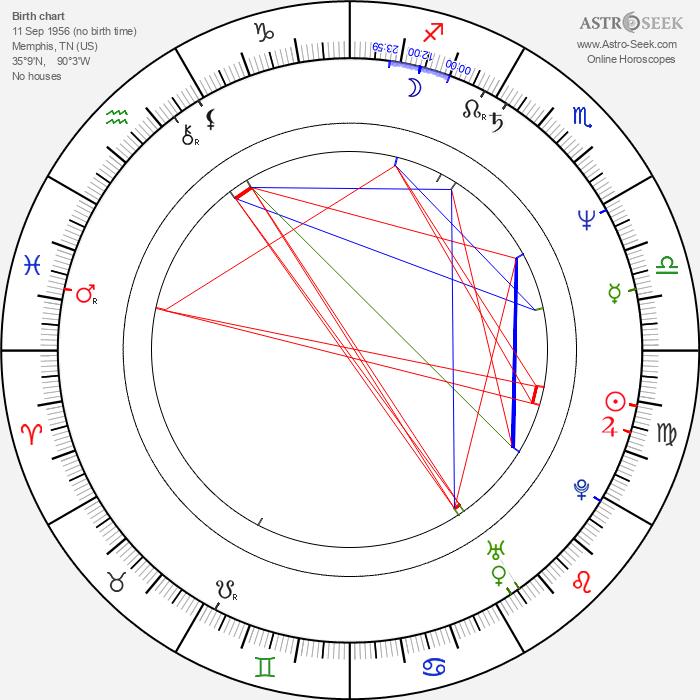 Adriane Lenox - Astrology Natal Birth Chart