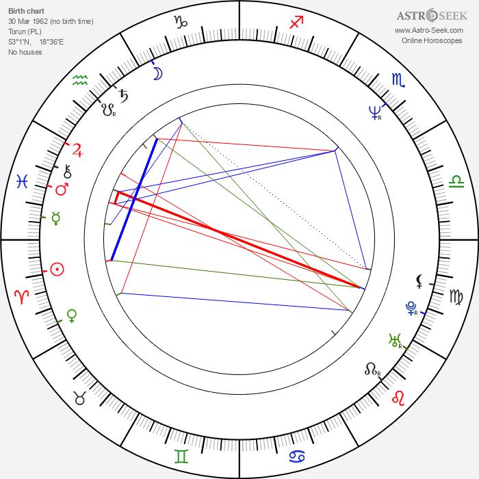 Adrianna Biedrzynska - Astrology Natal Birth Chart