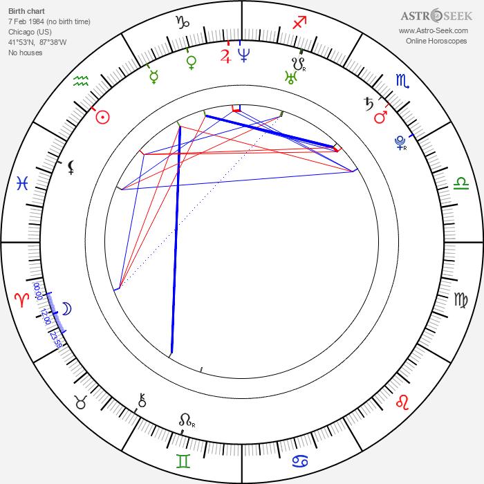 Adrianne Calvo - Astrology Natal Birth Chart