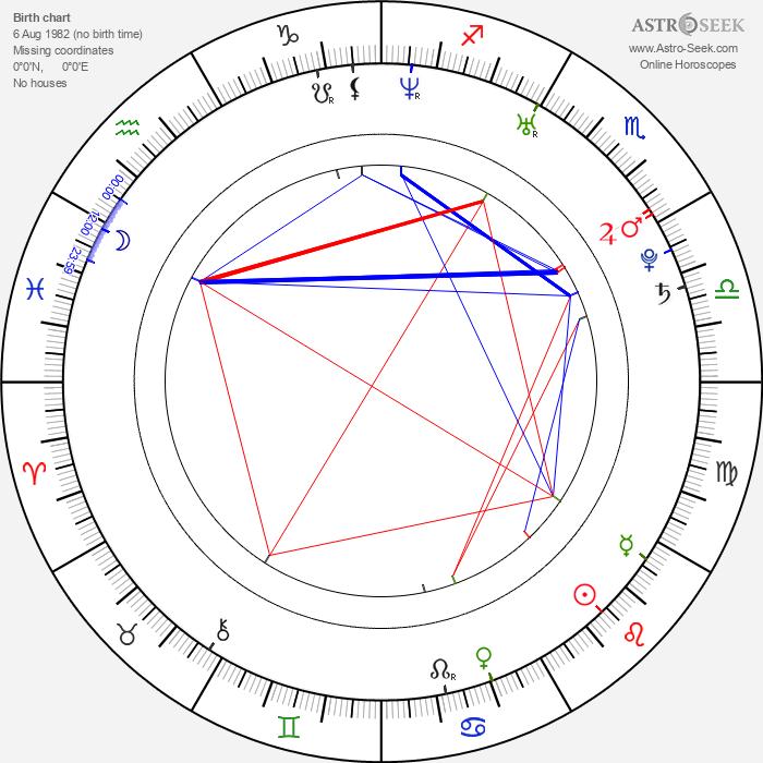 Adrianne Curry - Astrology Natal Birth Chart