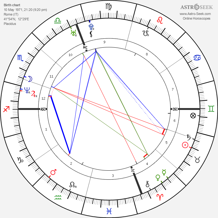 Adriano Giannini - Astrology Natal Birth Chart