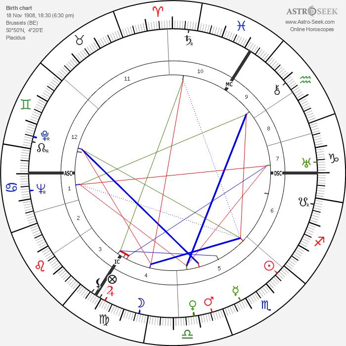 Adrien Anneet - Astrology Natal Birth Chart