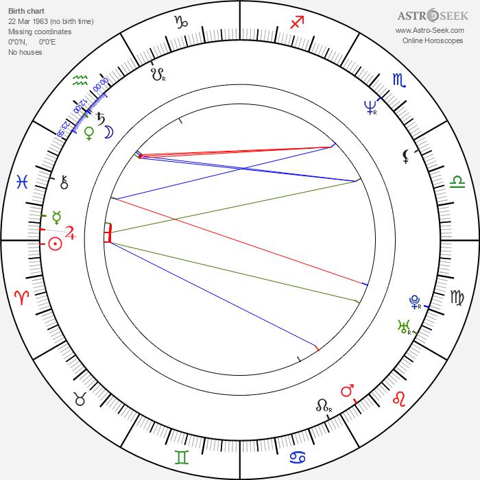 Adrien Dorval - Astrology Natal Birth Chart