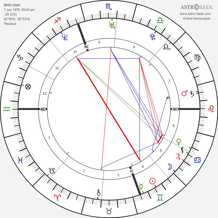 Adrienne Frantz - Astrology Natal Birth Chart