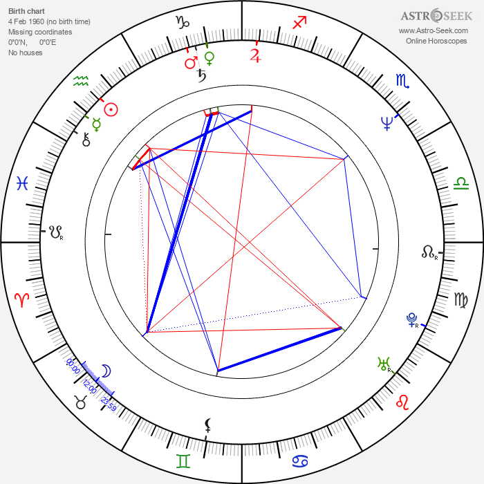Adrienne King - Astrology Natal Birth Chart