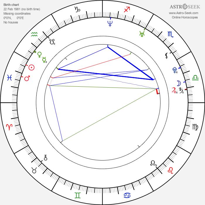 Adrienne Pickering - Astrology Natal Birth Chart