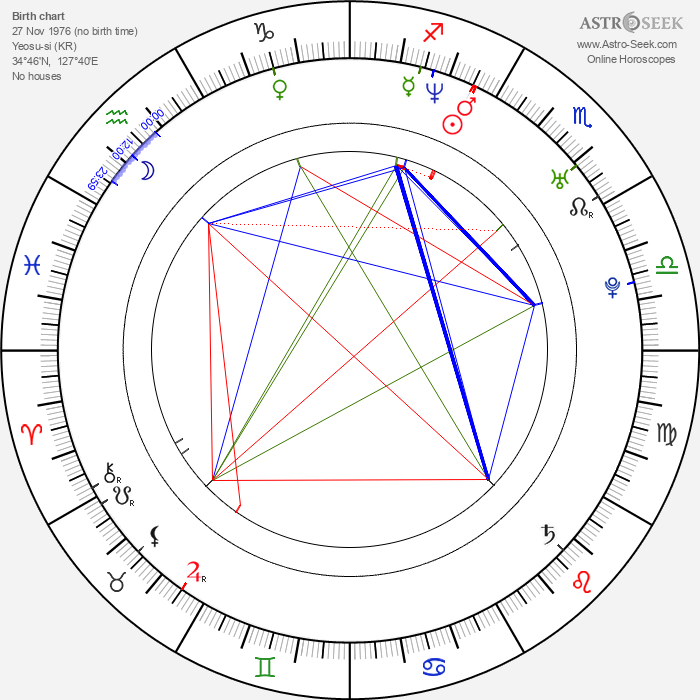 Ae-ri Han - Astrology Natal Birth Chart
