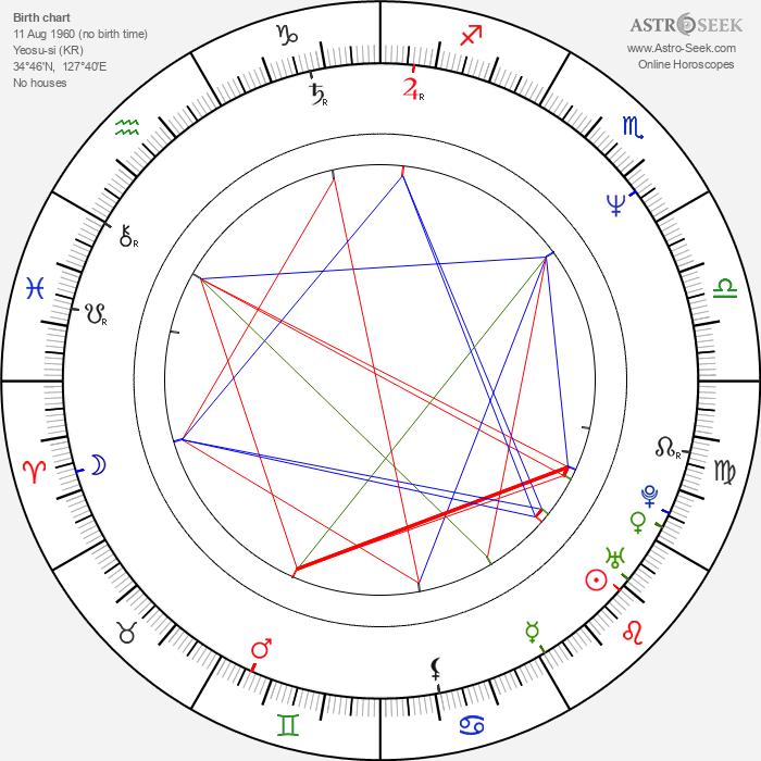 Ae-ri Jeong - Astrology Natal Birth Chart