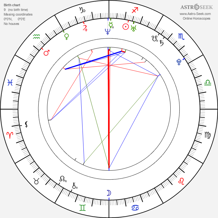 Ævar Þór Benediktsson - Astrology Natal Birth Chart