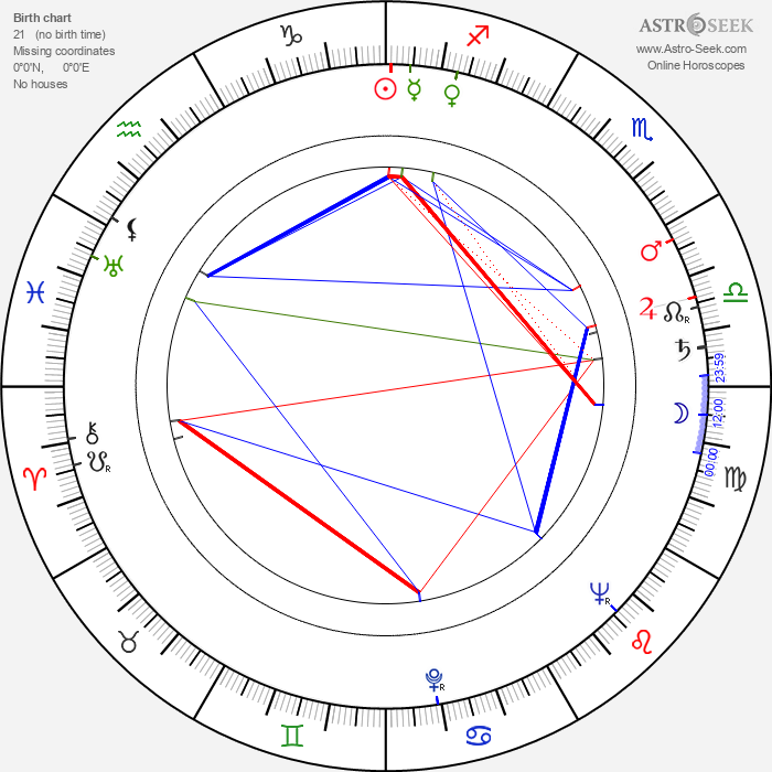 Agasi Babayan - Astrology Natal Birth Chart