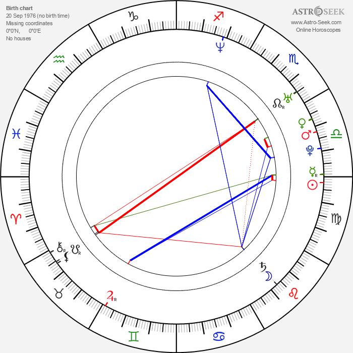 Agata Buzek - Astrology Natal Birth Chart