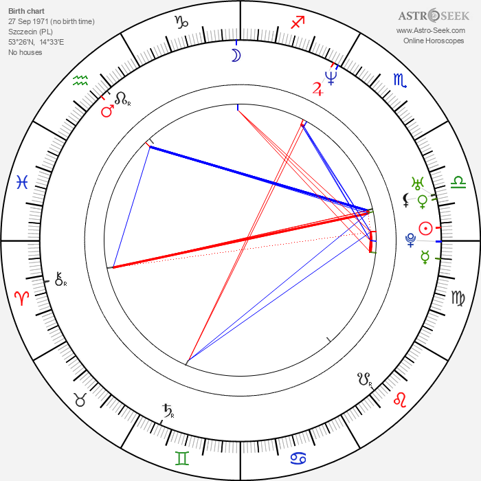 Agata Kulesza - Astrology Natal Birth Chart