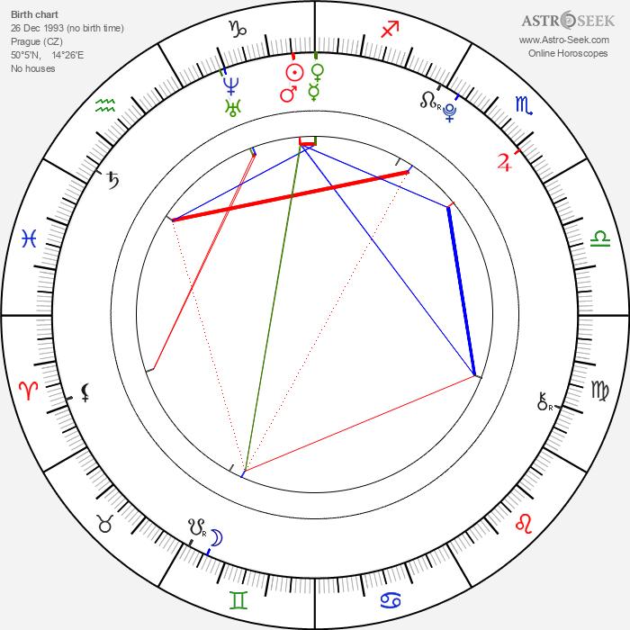 Agáta Lexová - Astrology Natal Birth Chart