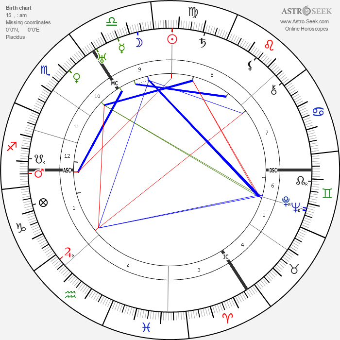 Agatha Christie - Astrology Natal Birth Chart
