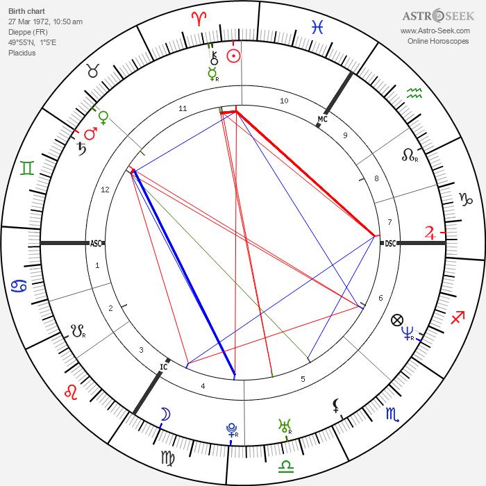 Agathe de La Fontaine - Astrology Natal Birth Chart