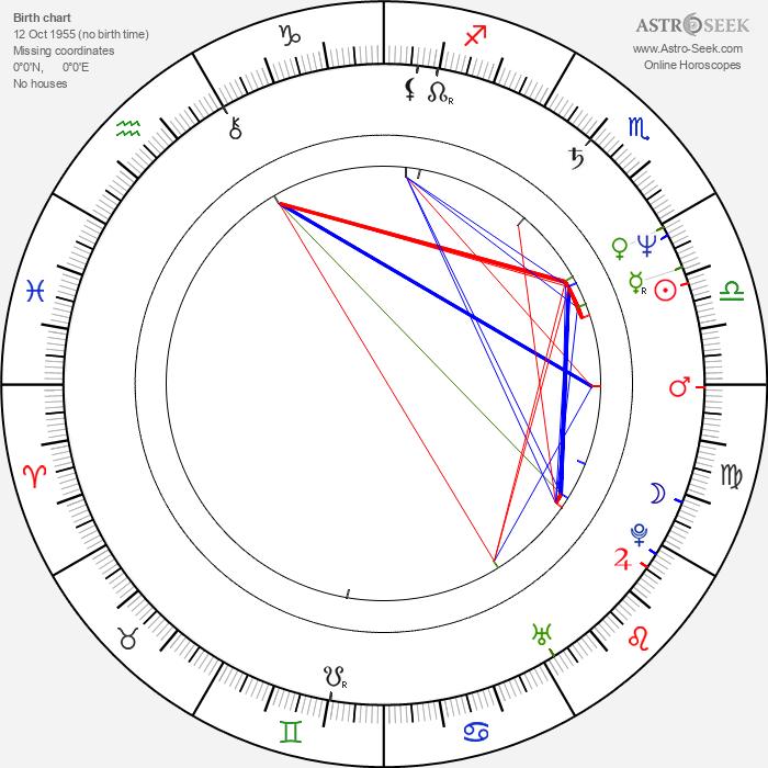 Aggie MacKenzie - Astrology Natal Birth Chart