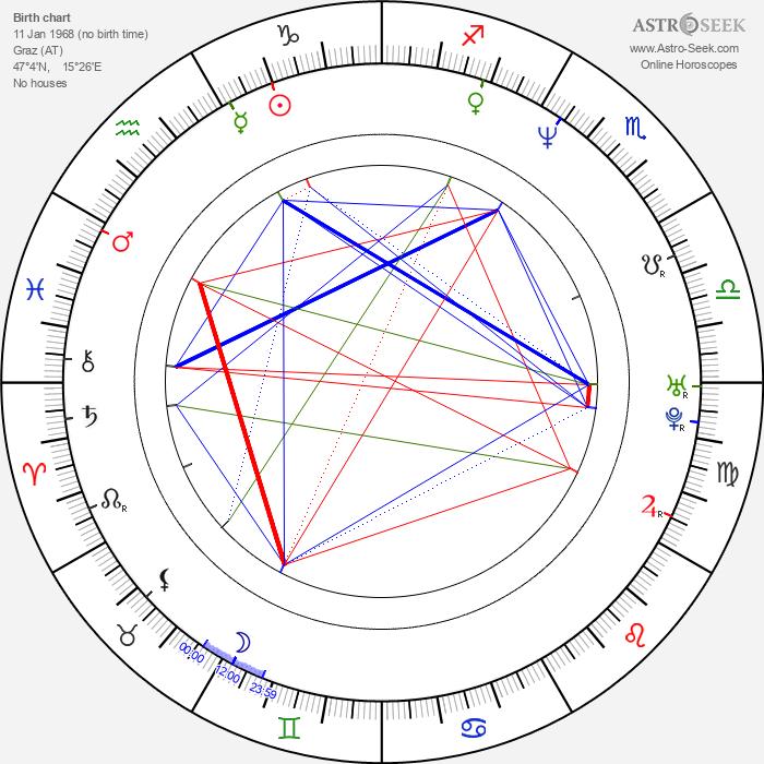 Aglaia Szyszkowitz - Astrology Natal Birth Chart
