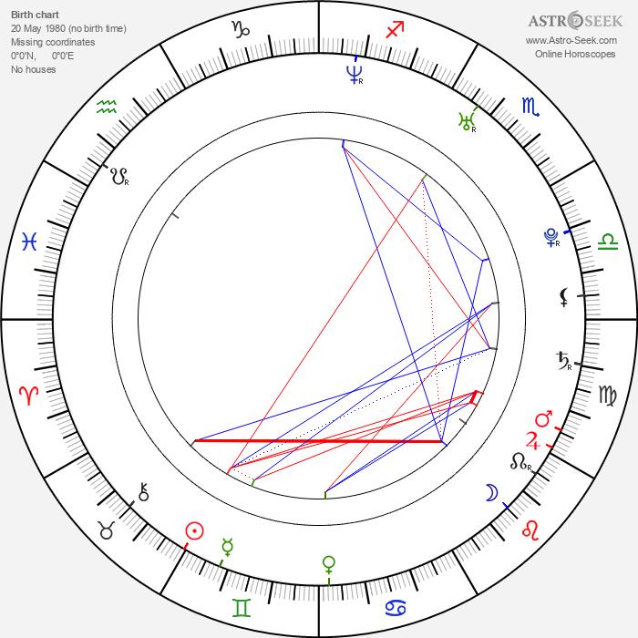 Agnes Kittelsen - Astrology Natal Birth Chart