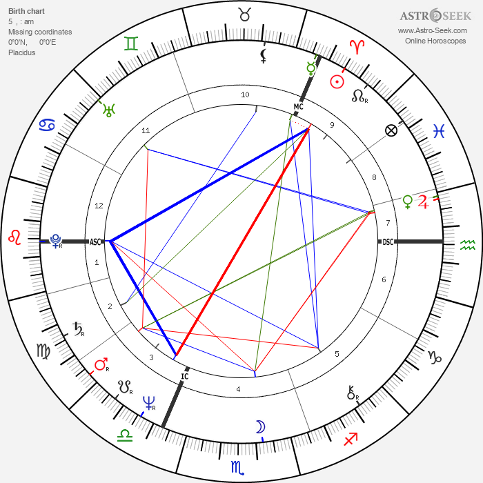 Agnetha Fältskog - Astrology Natal Birth Chart