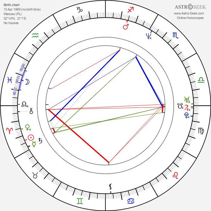 Agnieszka Czekańska - Astrology Natal Birth Chart