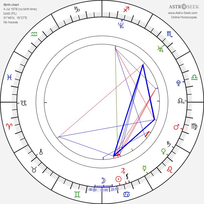 Agnieszka Duleba-Kasza - Astrology Natal Birth Chart