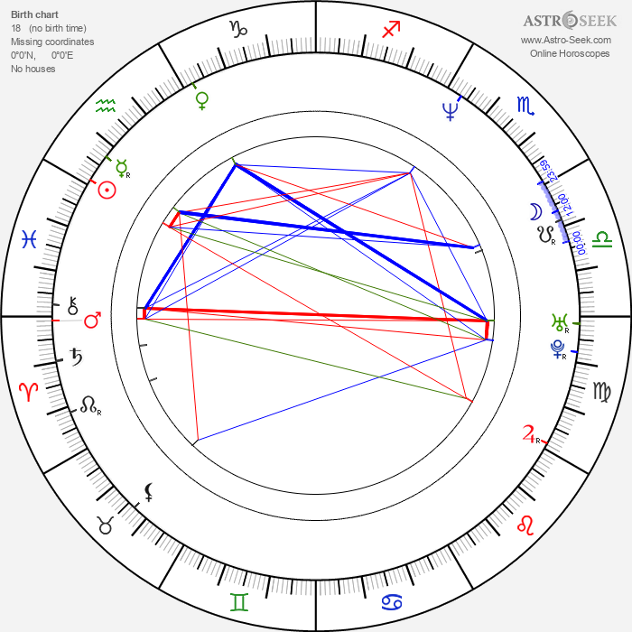 Agnieszka Glinska - Astrology Natal Birth Chart