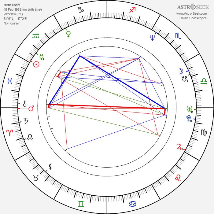 Agnieszka Glinska - Astrology Natal Birth Chart