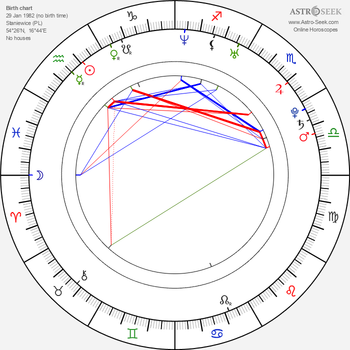 Agnieszka Kawiorska - Astrology Natal Birth Chart
