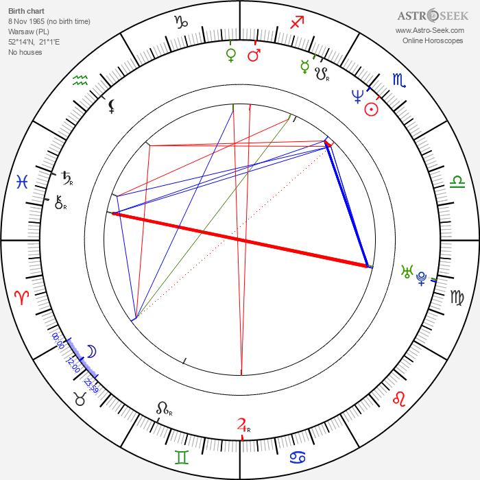 Agnieszka Kumor - Astrology Natal Birth Chart