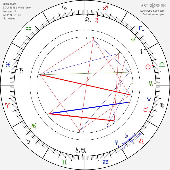 Agnieszka Osiecka - Astrology Natal Birth Chart