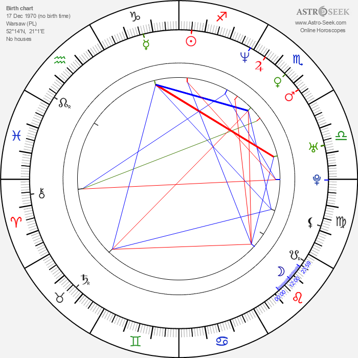 Agnieszka Wagner - Astrology Natal Birth Chart