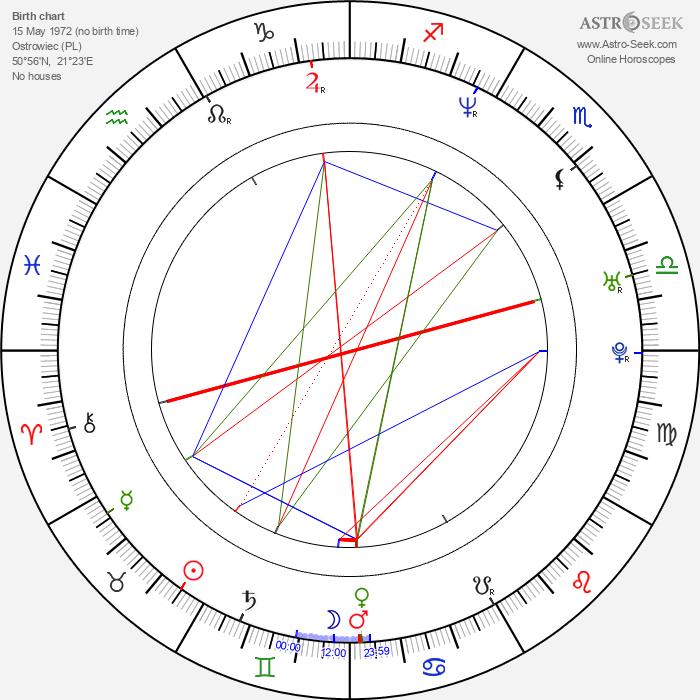 Agnieszka Warchulska - Astrology Natal Birth Chart