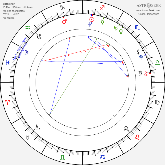 Agnieszka Wlodarczyk - Astrology Natal Birth Chart