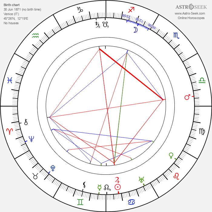 Agostino Borgato - Astrology Natal Birth Chart