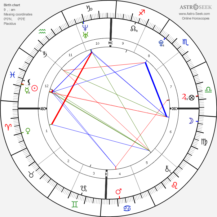 Agust D - Astrology Natal Birth Chart