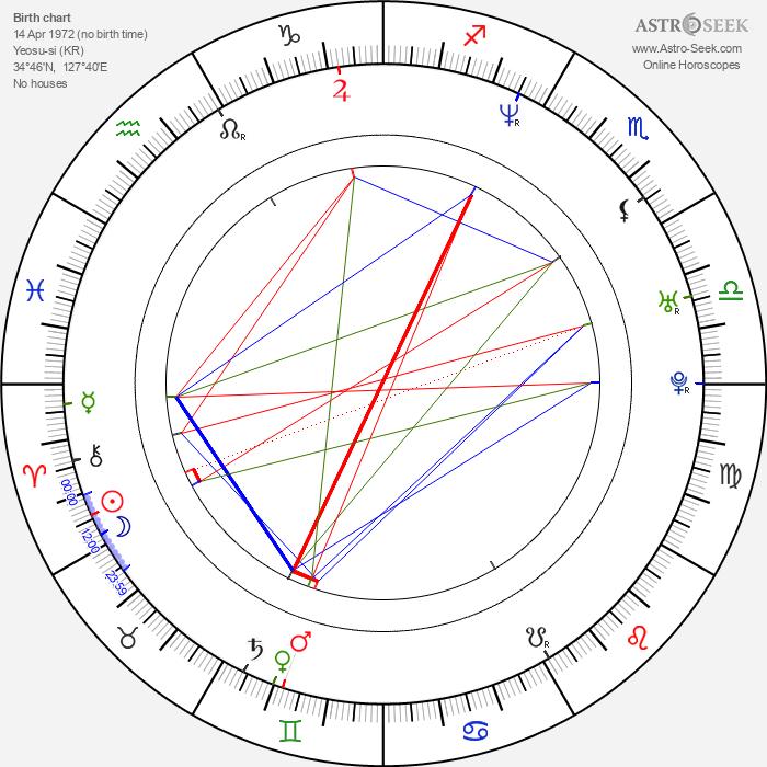 Ah Hyun Lee - Astrology Natal Birth Chart